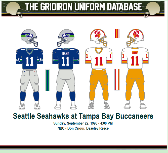 new style f0c2a 7904b The Gridiron Uniform Database: Seahawks Sported Sans Serifs ...