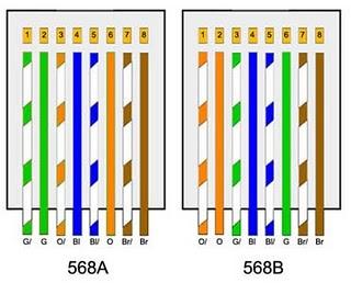 rj45 diagram cable rj9 rj45 diagram