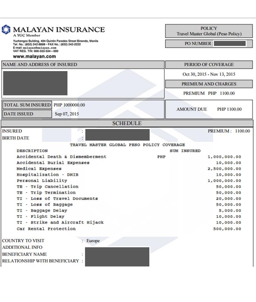 travel insurance products schengen