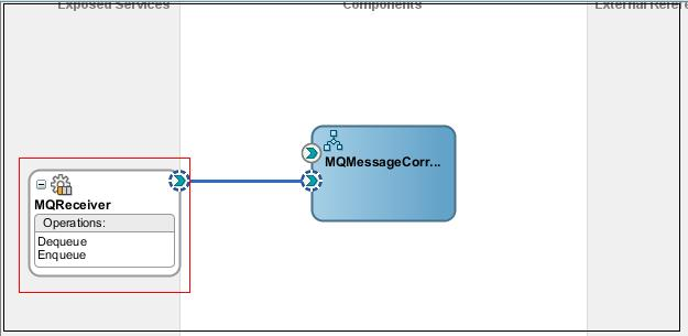 Correlating the request/response messages in MQ Series