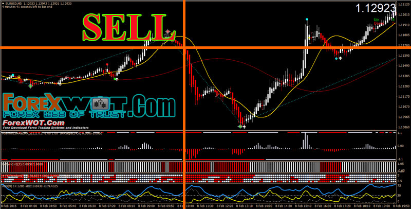 Forex m1 scalping
