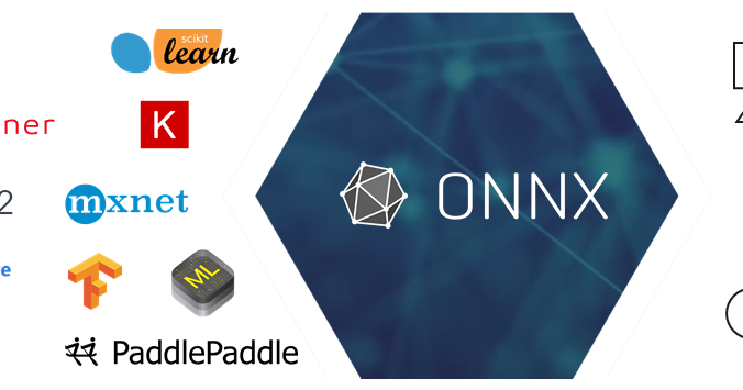ONNX Runtime for inferencing machine learning models now in