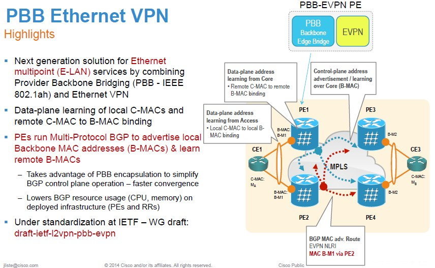 the peering xchange : [a network engineer's blog]: MPLS