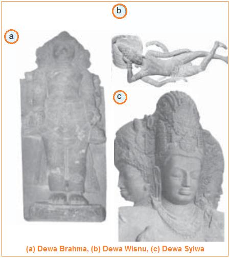 3 Dewa Paling tinggi dalam agama hindu - Perkembangan Kebudayaan dan Agama Hindu di Hindustan