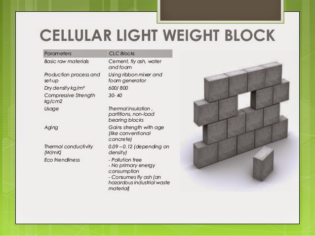 indian standard classification of bricks pdf