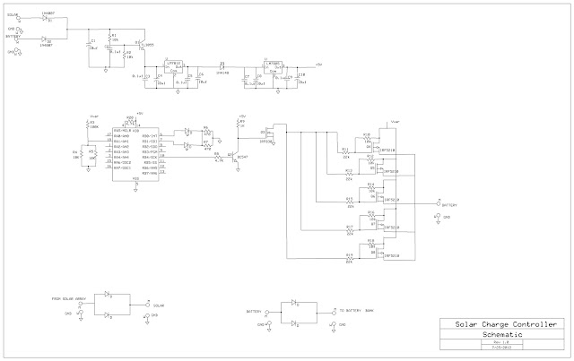ham radio mipl  48 volts 60 ampere solar charge controller