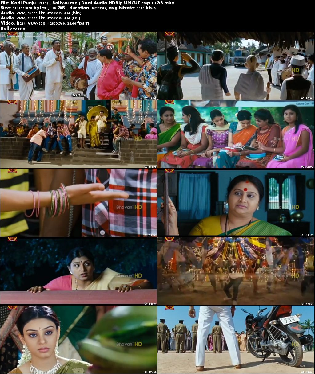 Kodi Punju 2011 HDRip 450MB UNCUT Hindi Dual Audio 480p Download
