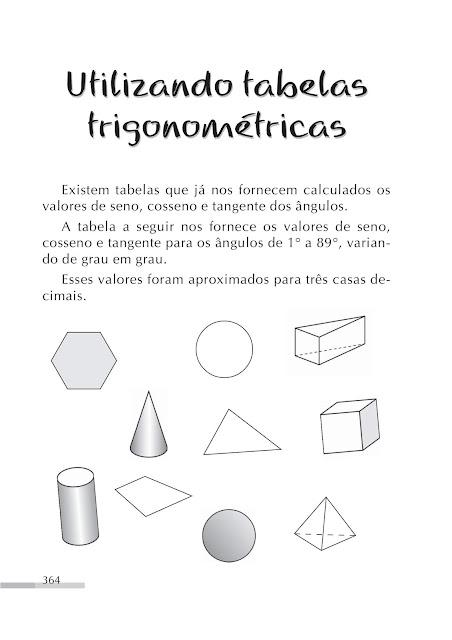 Tabelas Trigonométricas