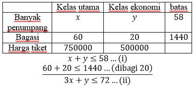 bahas un 2018 matematika sma