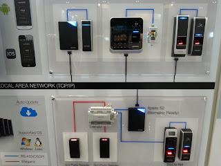 Sistemas biometricos de huella dactilar y RFID