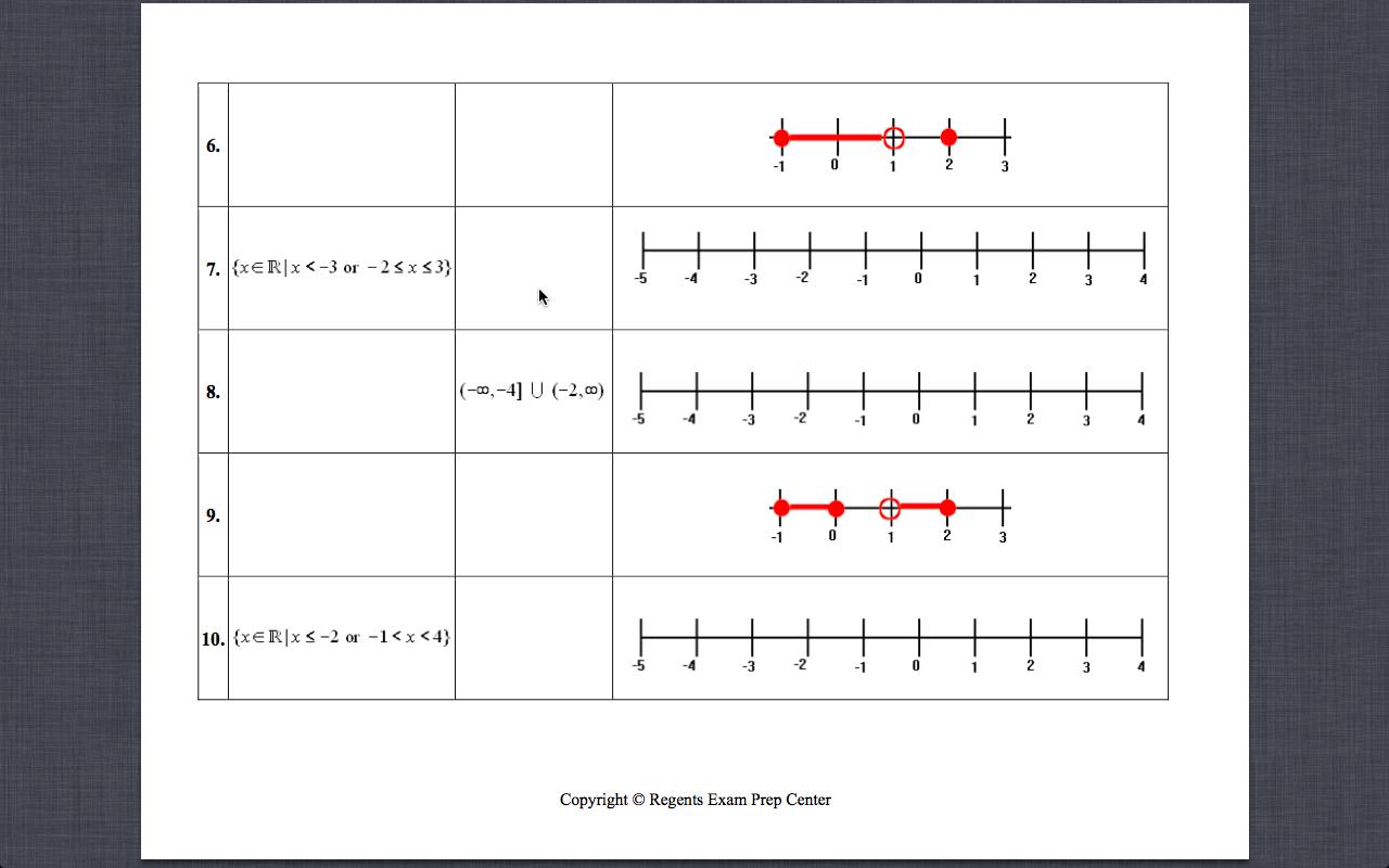Gyles.Summer.Math.2013: Interval Notation/ Set Builder ...