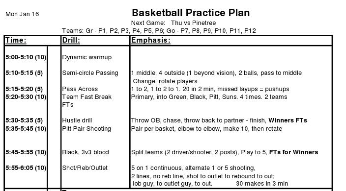 X s o s of basketball april 2012 for Basketball practice planner template