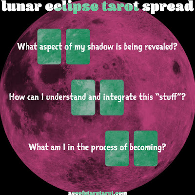 Lunar Eclipse Tarot Spread