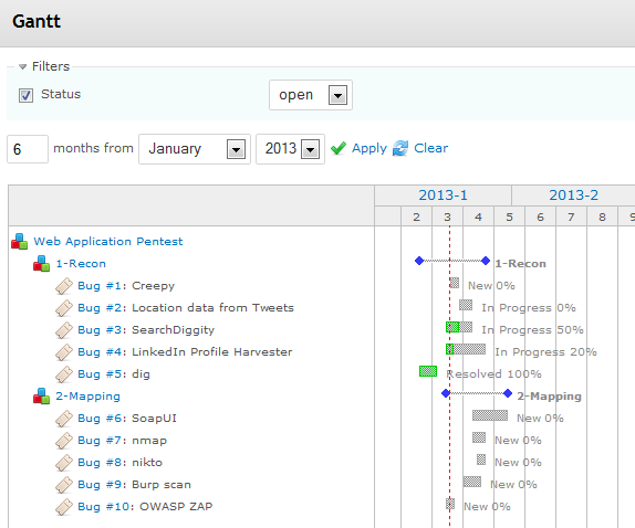 HolisticInfoSec™: toolsmith: Implementing Redmine for Secure Project