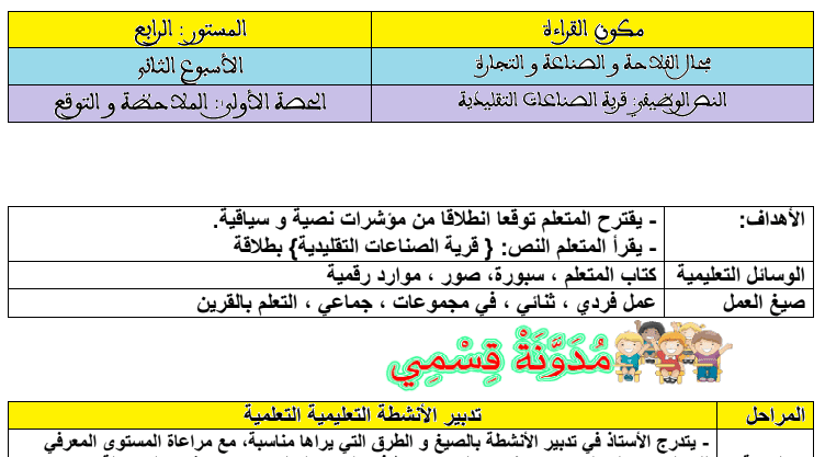 جذاذات المفيد في اللغة العربية الوحدة الرابعة للمستوى الرابع ''الأسبوع الثاني''