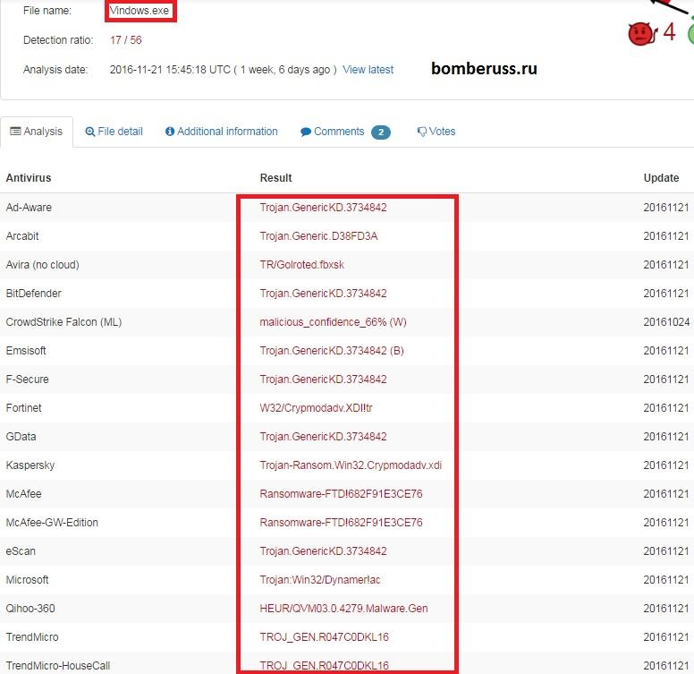анализ vindows.exe через virustotal