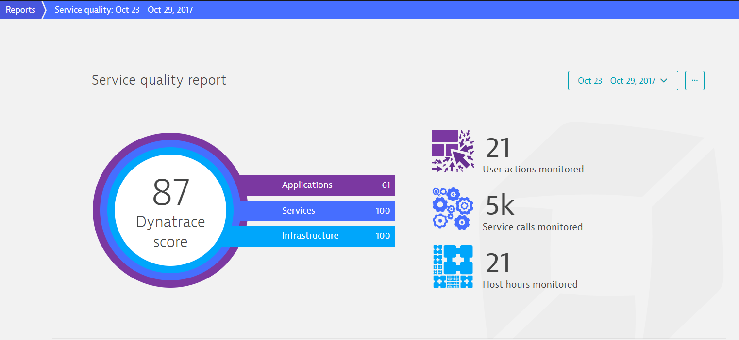 Monitor your #Sitecore Azure Web Apps with #Dynatrace SaaS