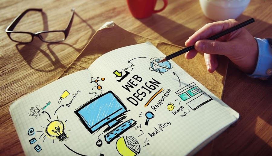8 Pasos para Mejorar tu Desarrollo Web