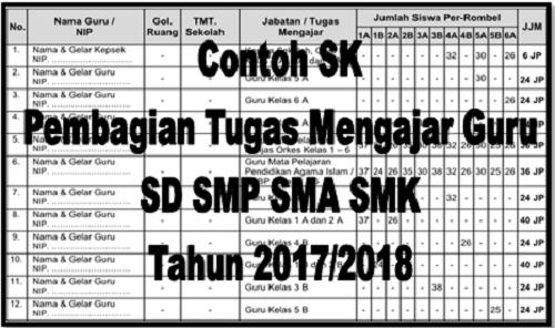 Contoh SK Pembagian Tugas Mengajar Guru SD SMP SMA SMK Tahun 2017/2018