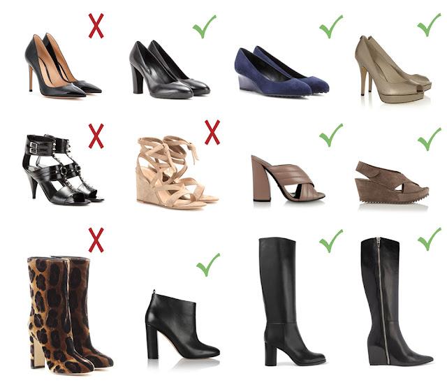 Обувь для типа фигуры Яблоко