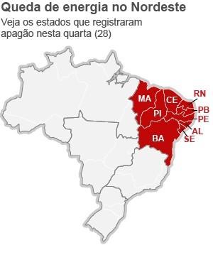Apagão atinge Nordeste do país