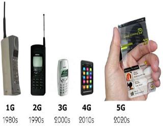 perkembangan-teknologi-seluler