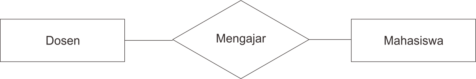 Contoh diagram garis himpunan movie brot contoh diagram garis himpunan dalam matematika the ccuart Images