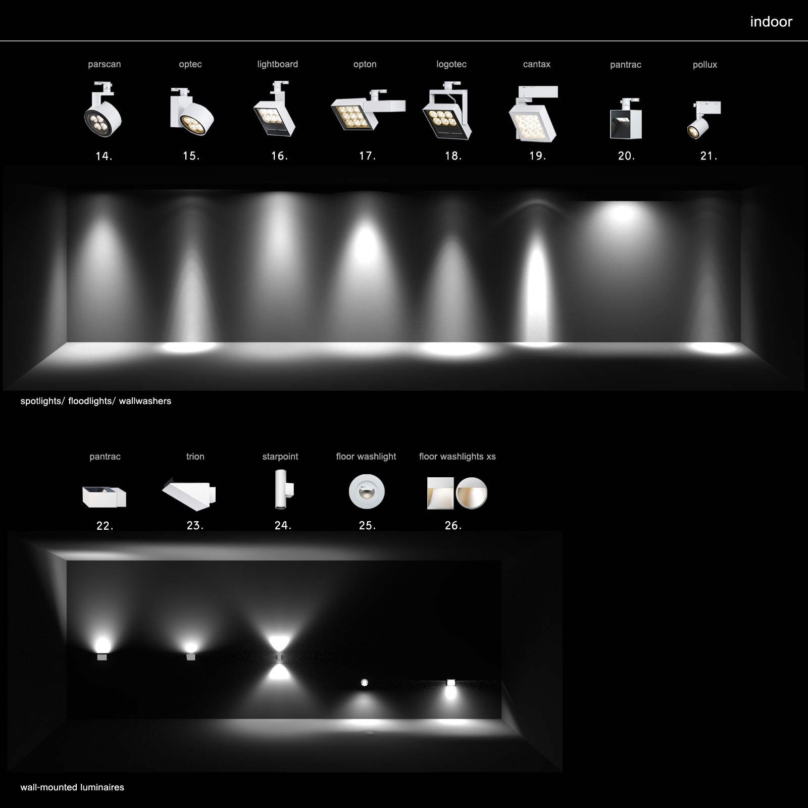 IES Lighting FOR Vray 3Dsmax
