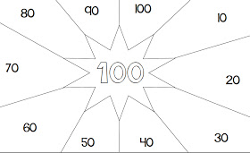Joyful Learning In KC: 100 Day Scavenger Hunt