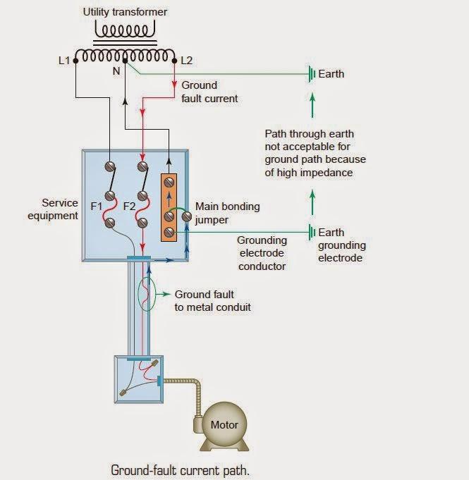 Electrical Engineering World  Ground