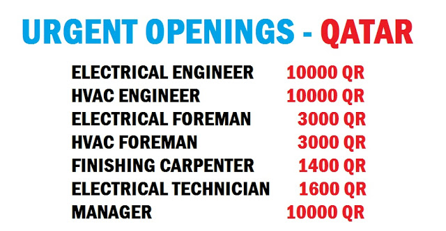 ELECTRICAL ENGINEER SALARY 7000 QR