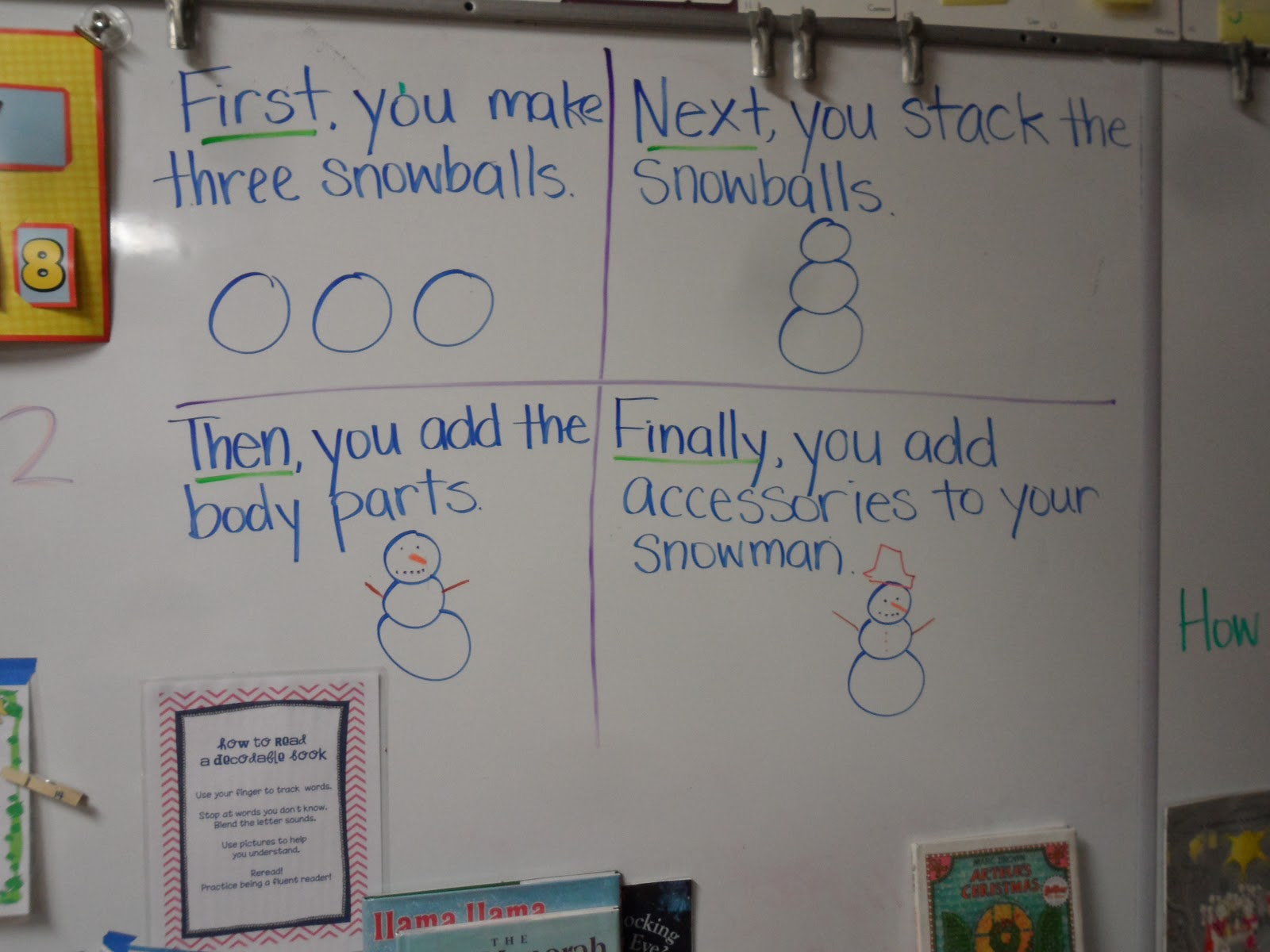 Ms Wu Teaches Sequential Writing