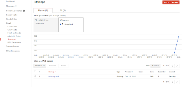 sitemap added successfully
