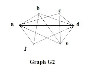 NET Computer science solved papers: Net June 2012 Computer