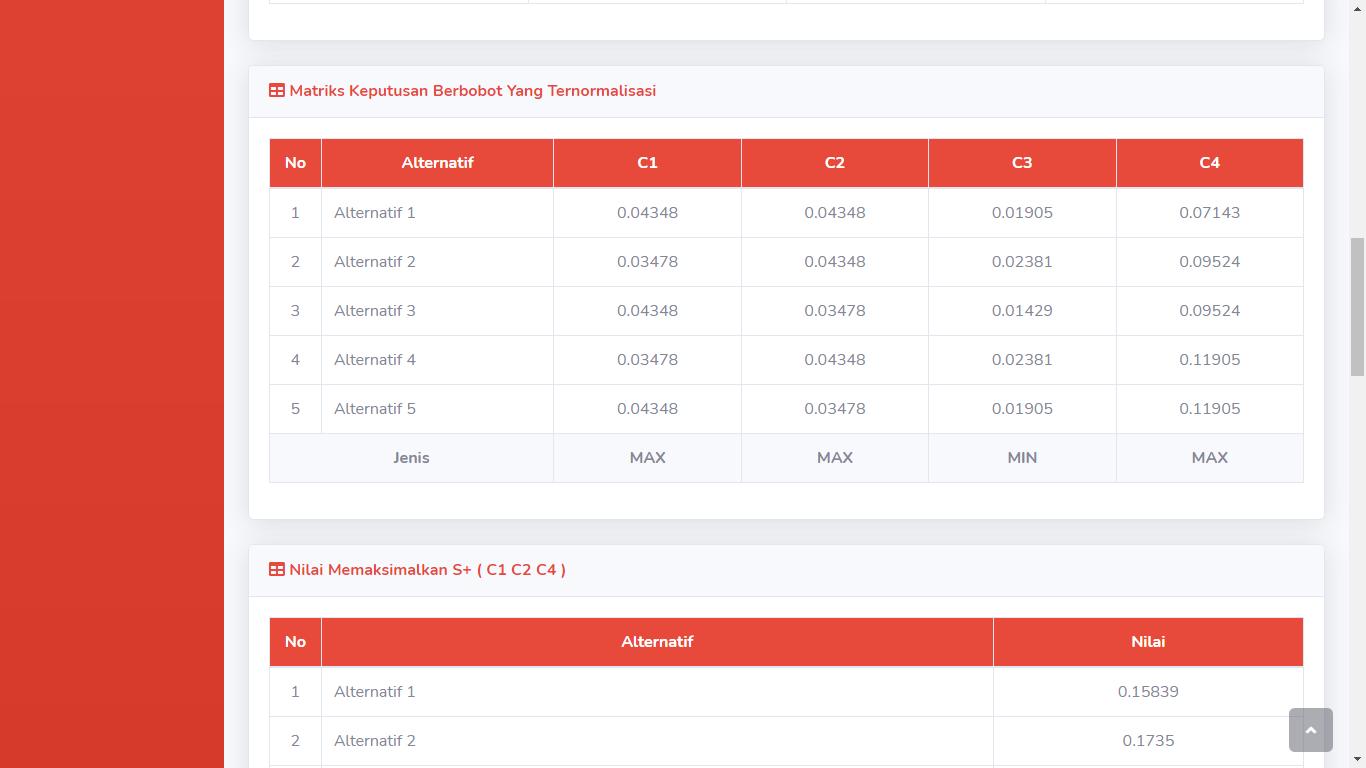 Aplikasi Sistem Pendukung Keputusan Pemberian Penerima Bantuan Beasiswa Metode COPRAS - SourceCodeKu.com