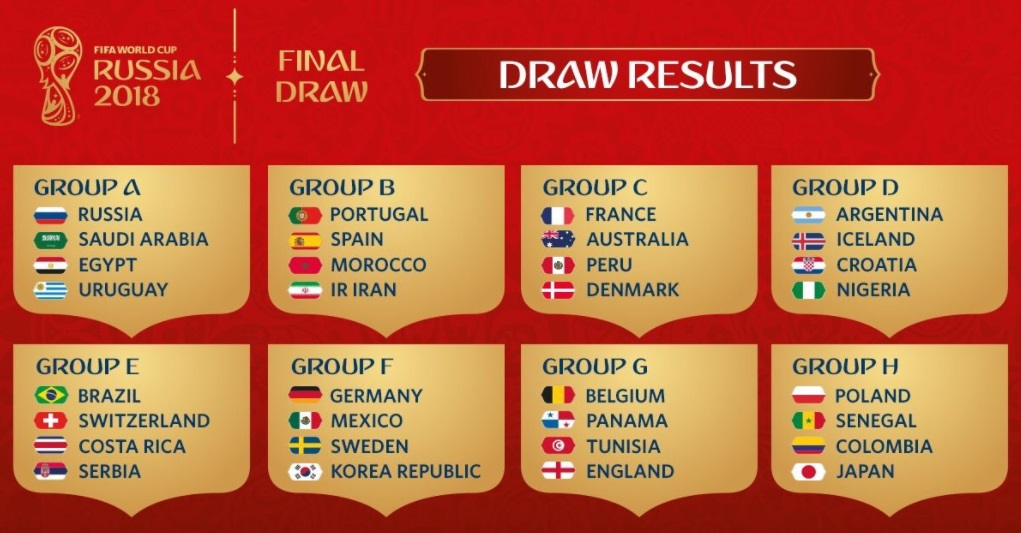 Image result for world cup 2018 groups