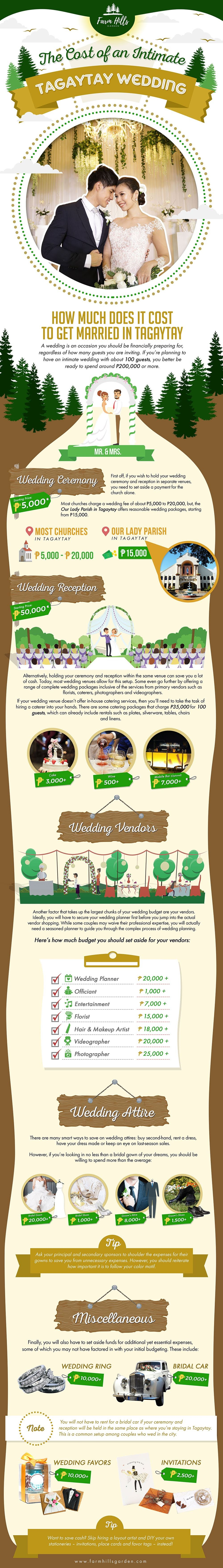 The Cost of an Intimate Tagaytay Wedding #infographic