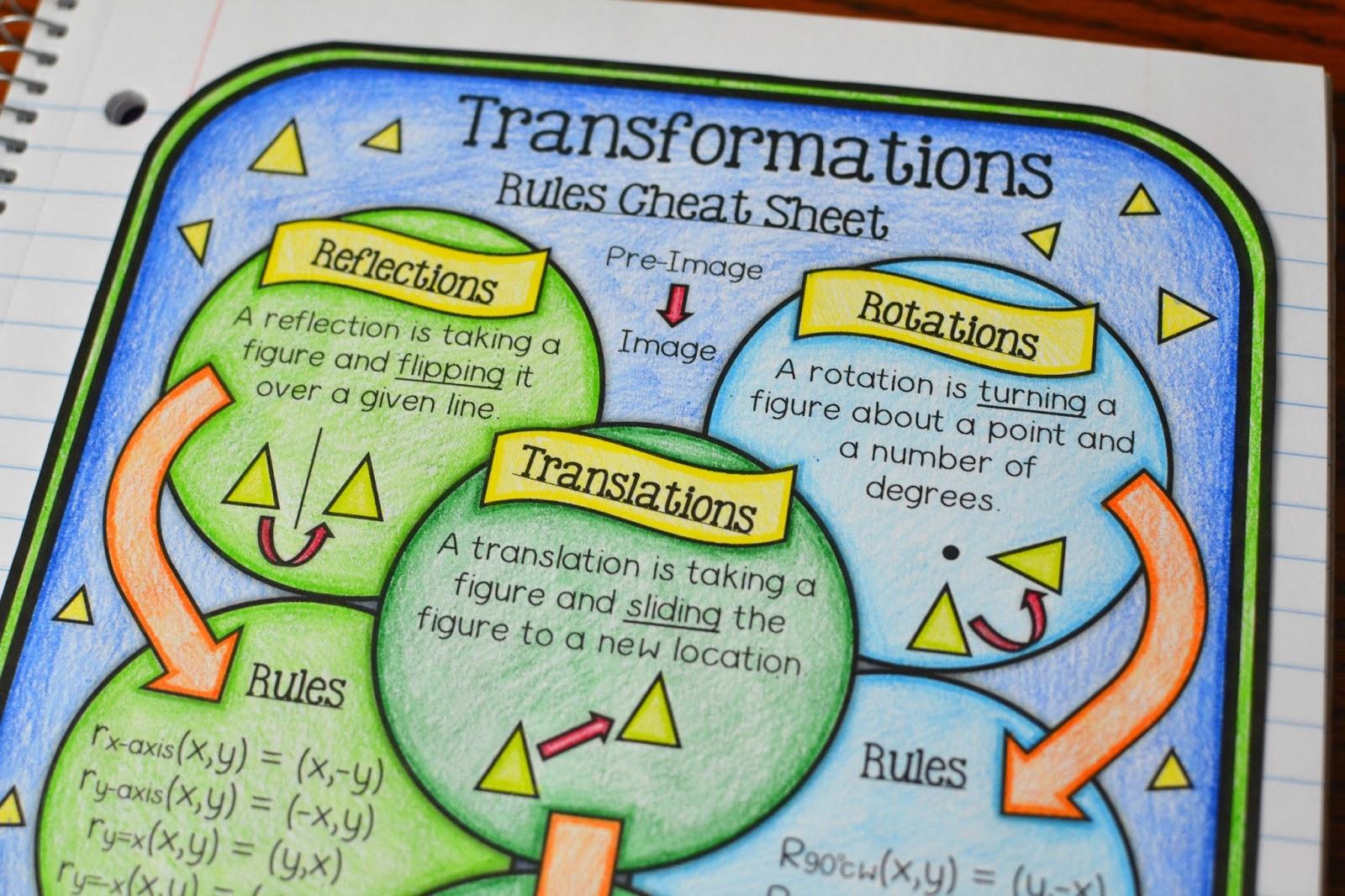 Transformations Rule Cheat Sheet Freebie