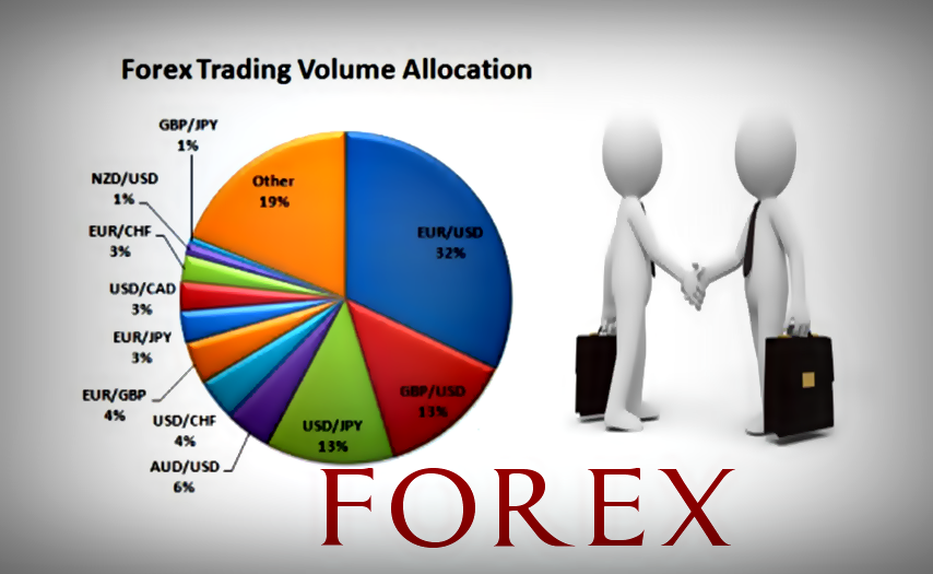 All trading of currencies on the forex takes place