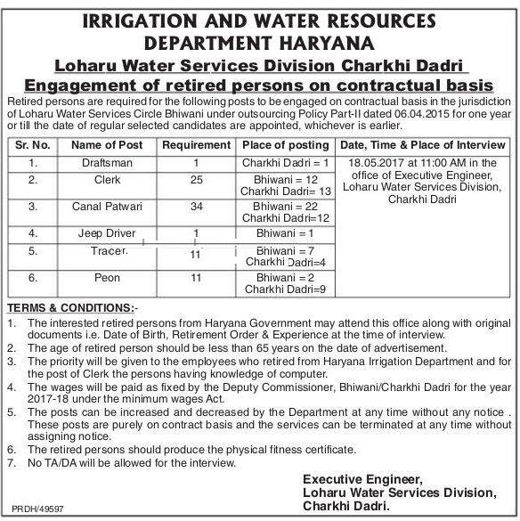Irrigation And Water Resources Department Patwari