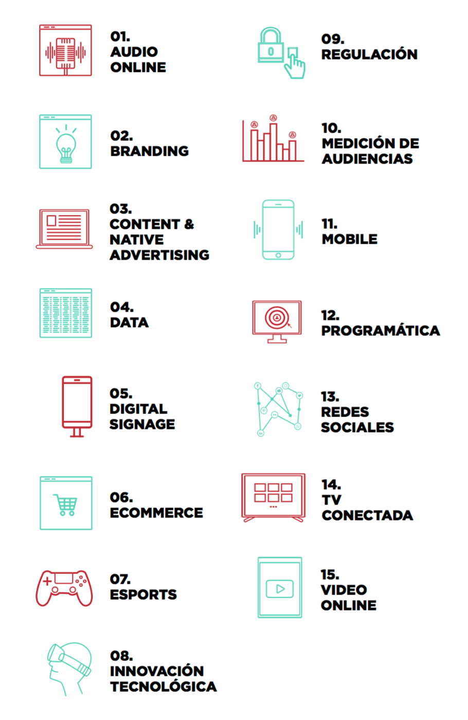 Tendencias digitales 2018 informe IABSPAIN