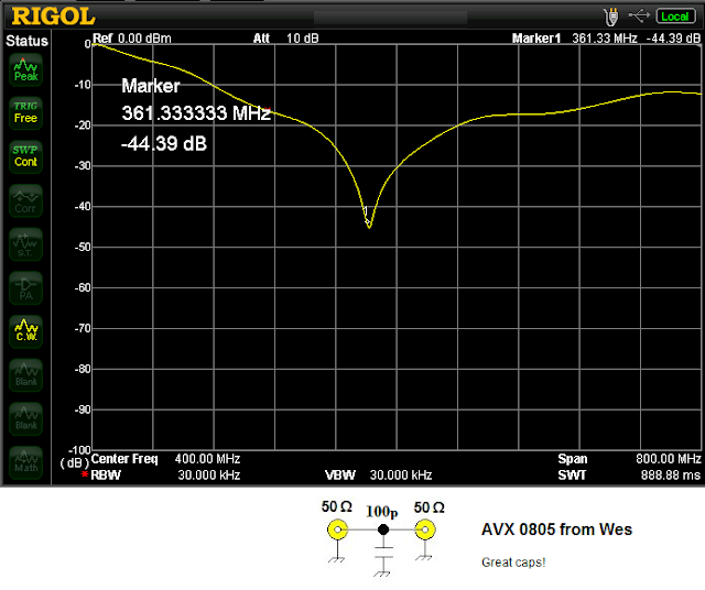 RF Bypass and  Filtration in a UHF VCO 24