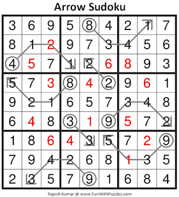 Answer of Arrow Sudoku Puzzle (Fun With Sudoku #347)