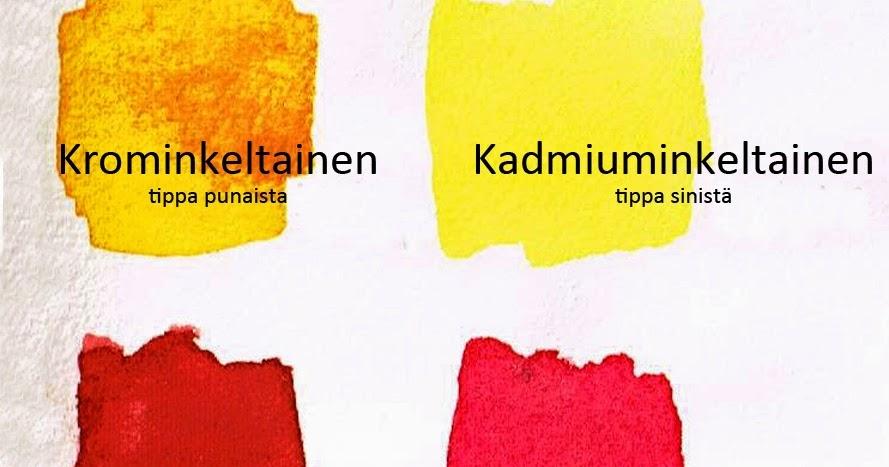 Värien Sekoitus Ohjelma