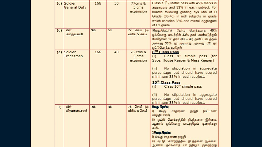 IMG_20190414_210857 Common Application Form Indian Army on rotc printable, for acceptance, forms for joining british, for british, migration process, ice sheet, south african, form online, samples medical, for bangladesh,