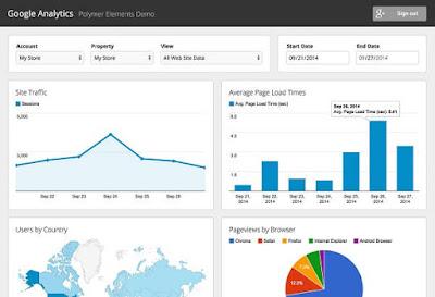 Küçük işletmeler için Google Analytics ipuçları- Google Analytics rehberi