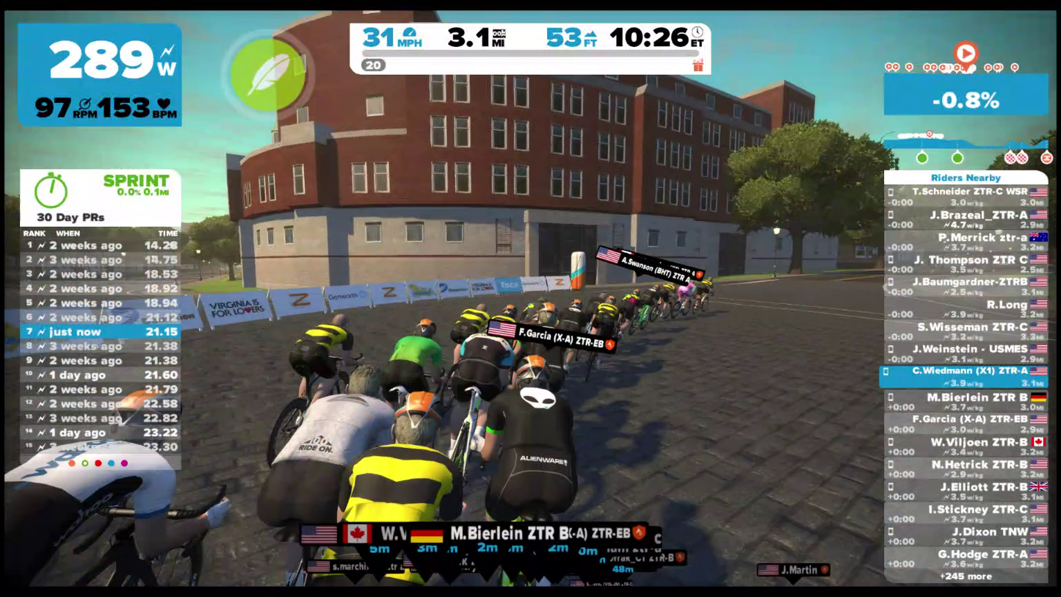 Virtual Online Cycling: What is ZTR?