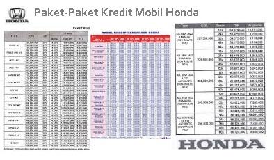 brosur kredit honda mobilio 2021