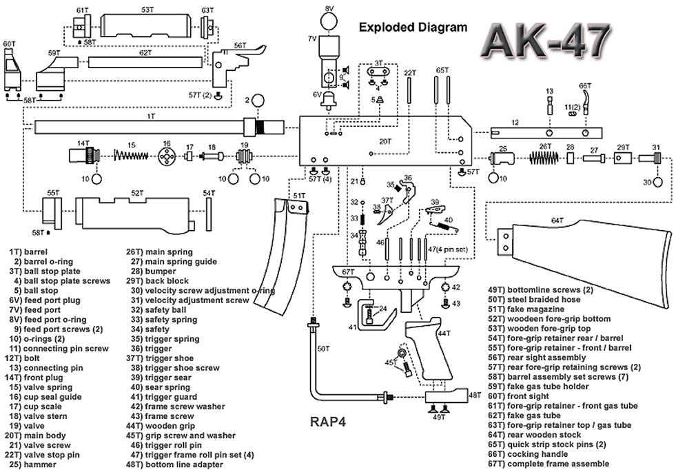 ak 47 exploded parts diagram glock 27 exploded parts diagram