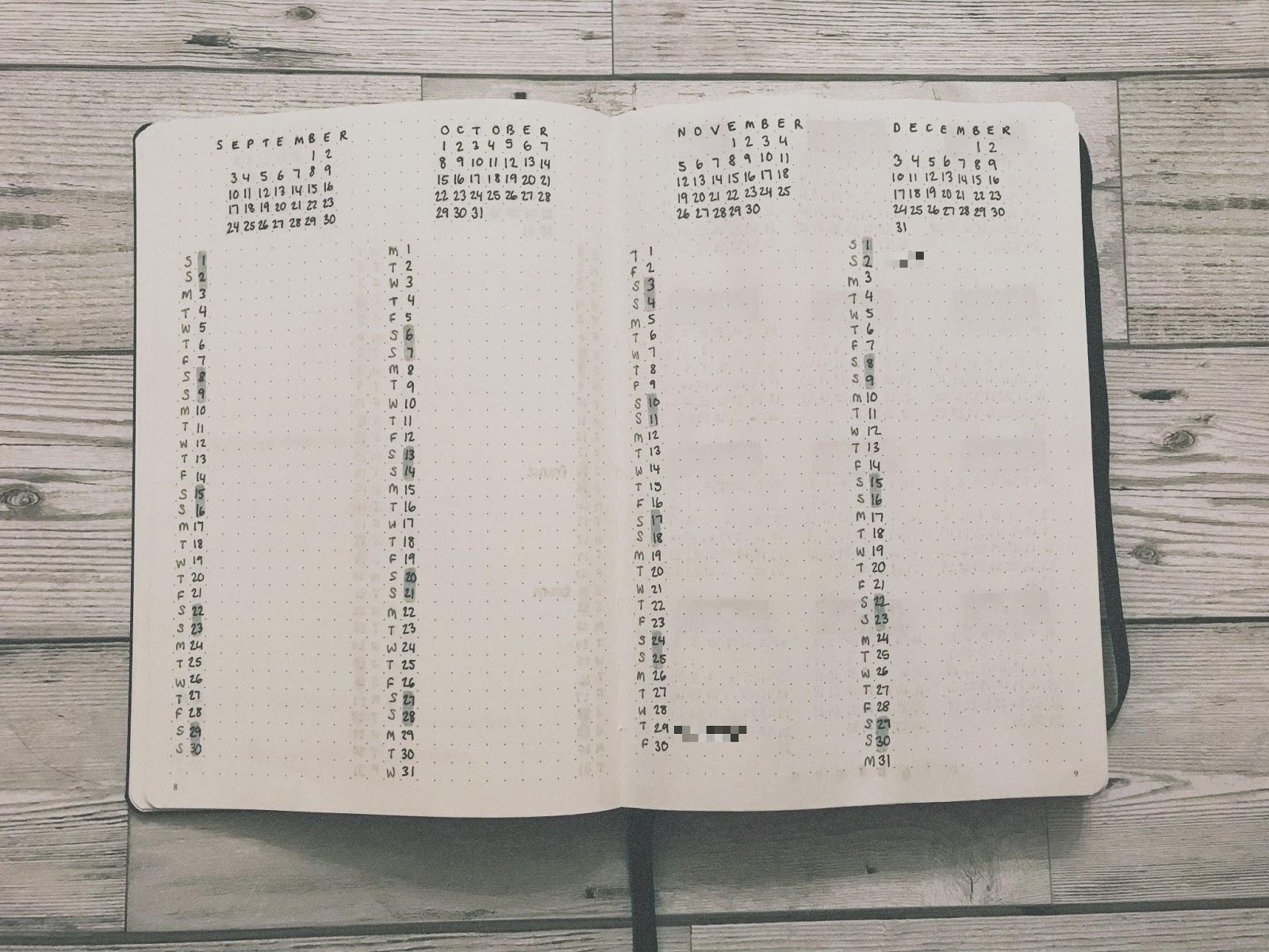 Future log for September - December 2018